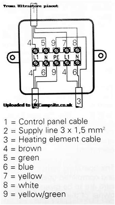 truma caravan heater wiring diagram wiring diagram with
