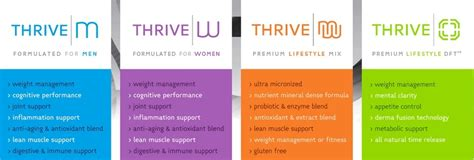 Detox Systems From Thrive by Best Le Vel Thrive Reviews A Health Magazine For