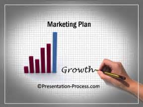 sample marketing plan ppt advertising your business locally