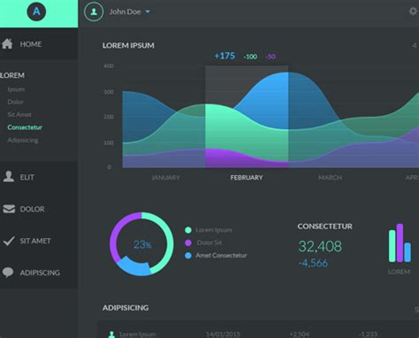 best qlikview themes 30 flat analytics dashboard charts graphs for website ui