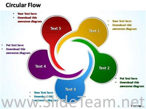 circle flow chart template twisting arrows circular flow chart powerpoint diagram
