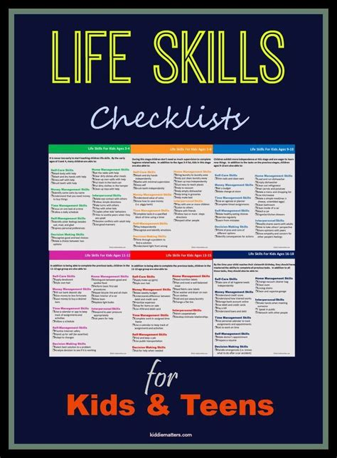biography checklist for students life skills checklists for kids and teens life skills