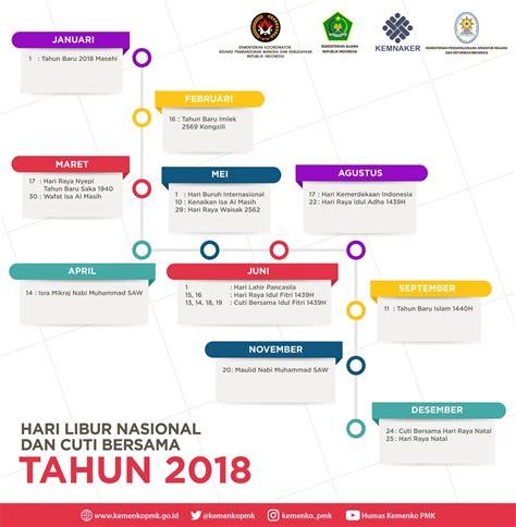 Info Libur Lebaran 2017 Xc ini daftar hari libur nasional dan cuti bersama tahun 2018