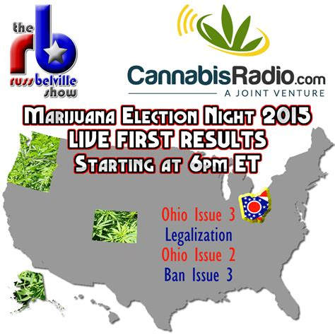 election night 2015 as it happened politics the guardian live coverage of ohio marijuana legalization vote results