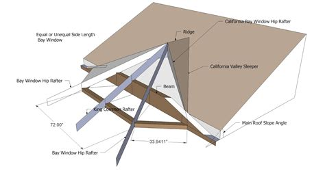 Hip Roof Construction Roof Framing Geometry California Bay Window Hip Rafter