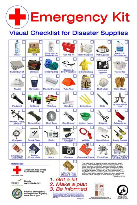 most popular kit home design and supply emergency supply list to gather now earthquake safety