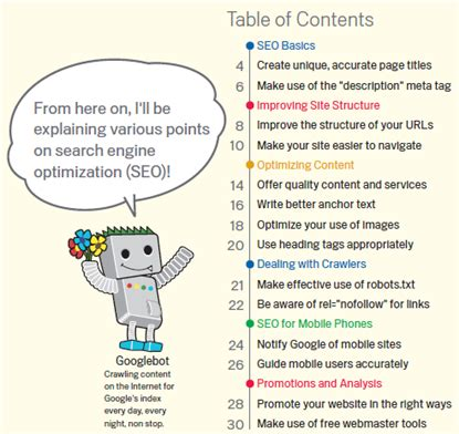 Seo Starter Guide by New Seo Starter Guide Published For