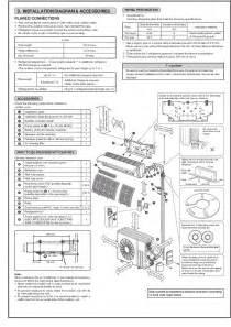 Mitsubishi Air Conditioner Installation Mitsubishi Msz Gb50va Muz Gb50va Wall Air Conditioner