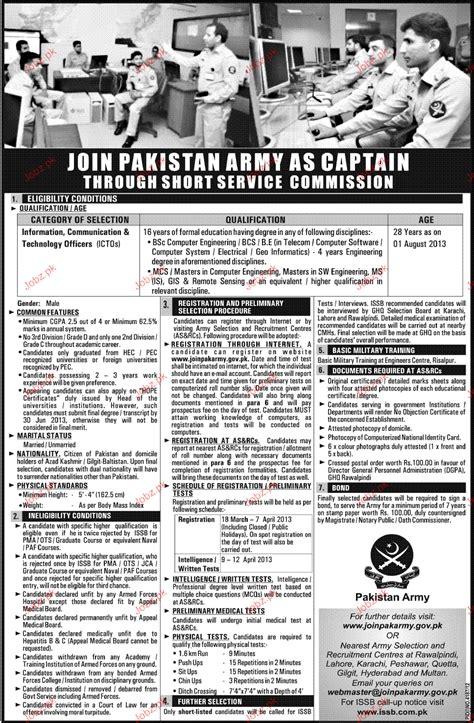 Join Pakistan Army As Captain Through Short Service