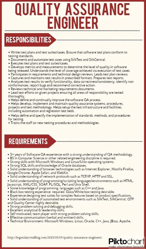 design quality engineer jobs software quality assurance engineer resume
