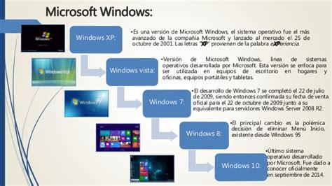 imagenes del sistema operativo windows 10 grupo 3 sistemas operativos de windows y linux