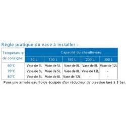 vase expansion sanitaire chauffe eau 18l watts plomberie