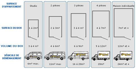 a chacun box self stockage rouen garde meuble rouen