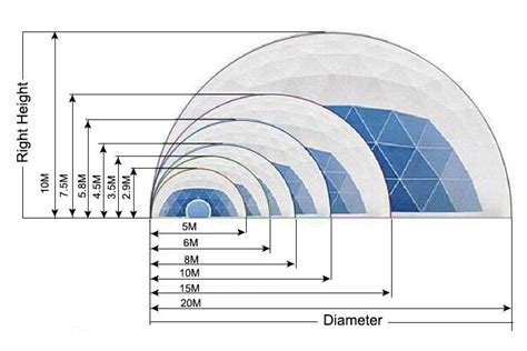 Frame Tenda Dome Rei large transparent event geodesic dome tent with clear roof cover 107239619