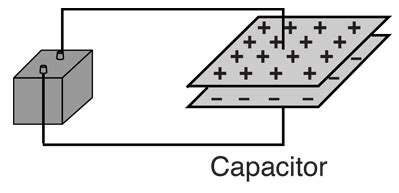 charge distribution on capacitor plates charge distribution capacitor 28 images distribution of electrons in a capacitor charge