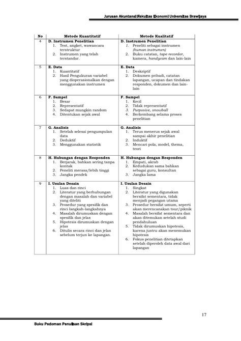 format penulisan skripsi kuantitatif pedoman skripsi jur akuntansi