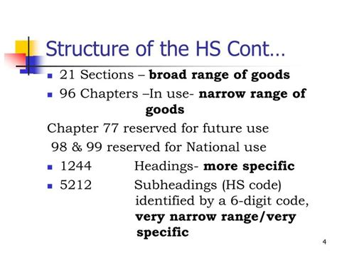 code section 1244 ppt the structure of the harmonized system hs
