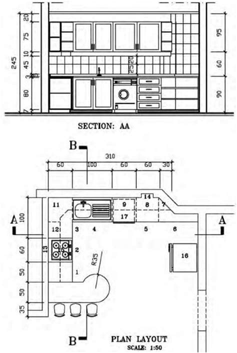Types Of Section Views by Blueprint Types Of Views Construction 53