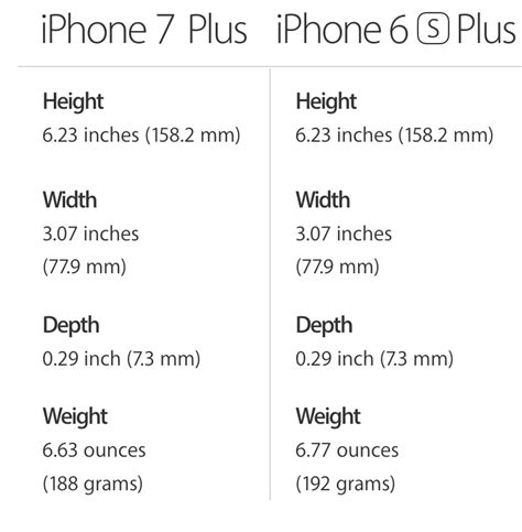 weight size and battery iphone 7 vs iphone 6s