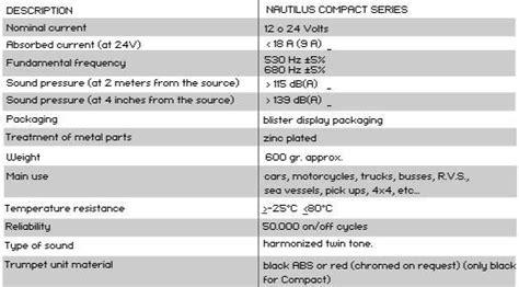 Di Jual Murah Klakson Hella Compact Tone Original 100 Limited baru dj auto klakson hella stebel fiamm dll