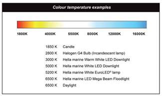 led color temperature chart products captain ken kreisler s boat and yacht report