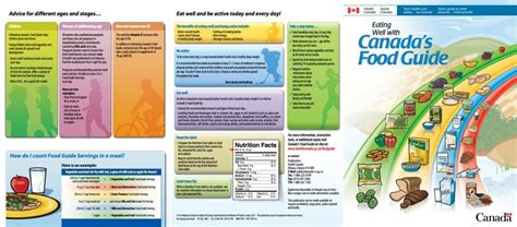 printable version canada s food guide proposed canada food guide will eliminate a whole food