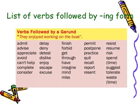 verb pattern of suggest verb patterns