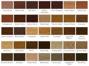 superior What Color Cabinets For A Small Kitchen #3: kitchen-cabinet-stain-color-chart-1.jpg