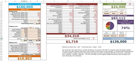 Cycle Cost Analysis Spreadsheet by Retirement Analysis Spreadsheet And Cycle Cost