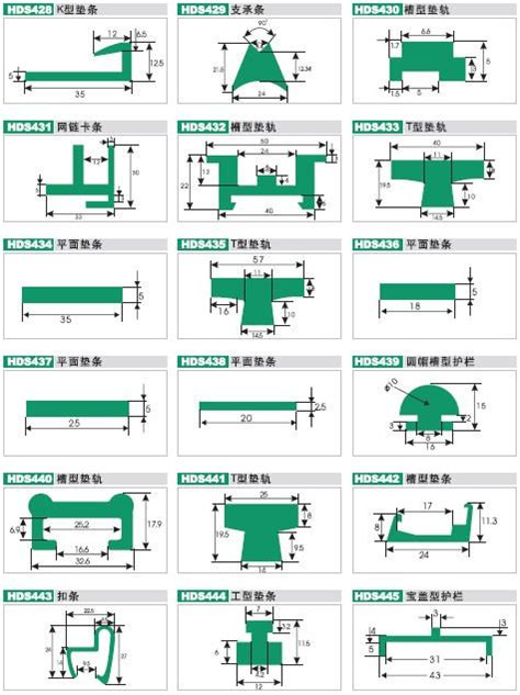 rails layout guide uhmw conveyor rail guard rail guide buy conveyor side