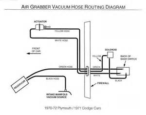 1970 plymouth airgrabber vacuum harness diagram