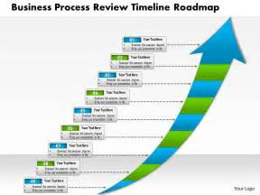business road map templates business roadmap template selimtd