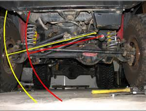 How To Fix A Jeep Bump Steer Or Something Else Page 2 Jeep Forum