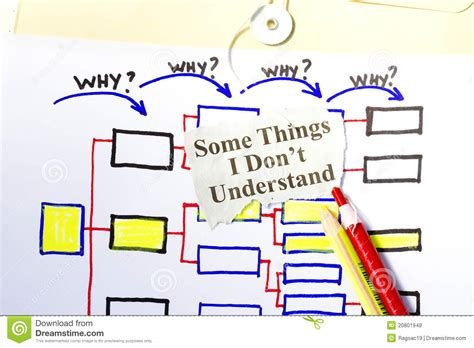 why why diagram why why why diagram stock image image of purple blue