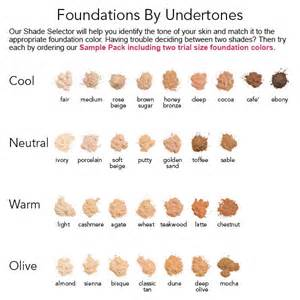 how to pick a lshade how to pick your foundation mineralogie makeup blog
