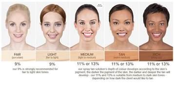 fair skin color skin tones brilliant