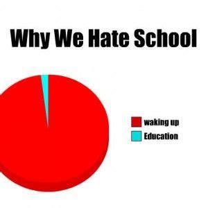 School Sucks Memes - funny memes about school lol so true though school sucks