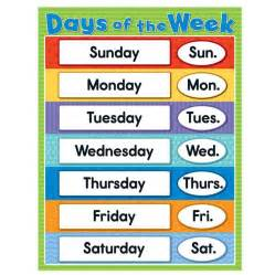 Of The Week Poster Template by Days Of The Week Poster