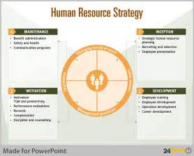 tips to visualise human resource planning on powerpoint