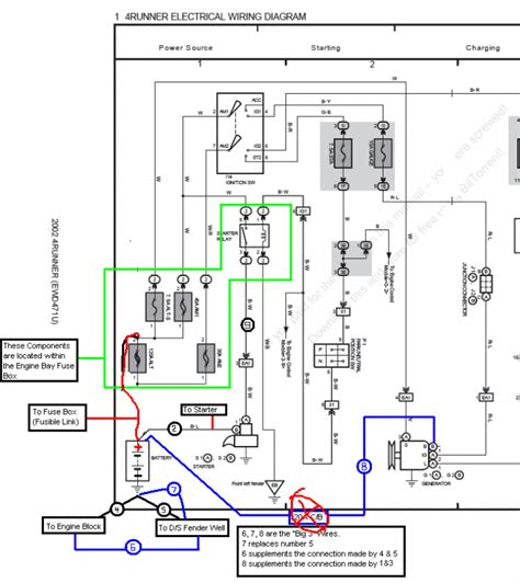 toyota 4runner alternator problems big quot 3 quot upgrade question toyota 4runner forum largest