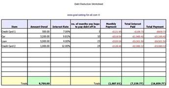 Debt Reduction Excel Template by Free Debt Reduction Spreadsheet Spreadsheets