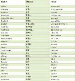 Learn country names in chinese learning chinese