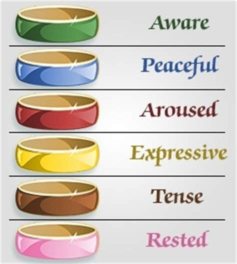 what do the colors on a mood ring what do all the mood ring colors quora