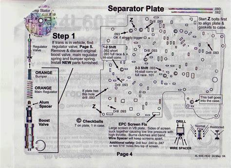 4l60e transmission valve diagram 4l60e valve diagram autos post