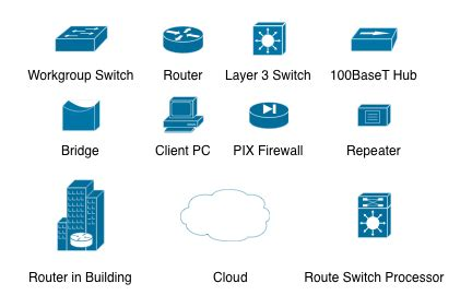 router visio 13 visio router icon images cisco router icon router