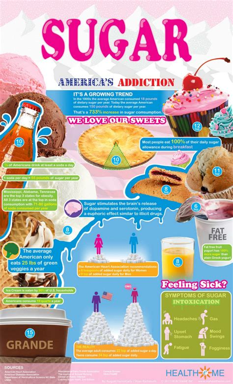 Detox Cravings by Sugar America S Addiction Infographic Daily Infographic