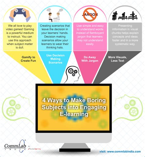 e learning design 4 tips to make boring learning content