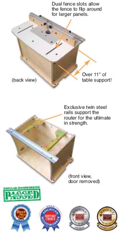 bench dog protop contractor portable router table bench dog 40 001 protop contractor benchtop router table
