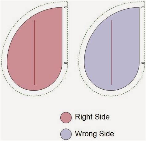 pocket template for sewing inseam pocket pdf sewing pattern kosherpatterns