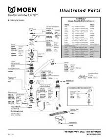 moen single handle kitchen faucet parts diagram kitchen sink parts kitchen faucet with 2 further grohe